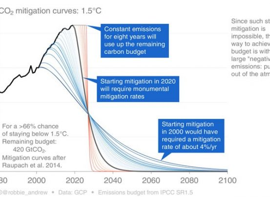 Hydrogen or Electron Economy?